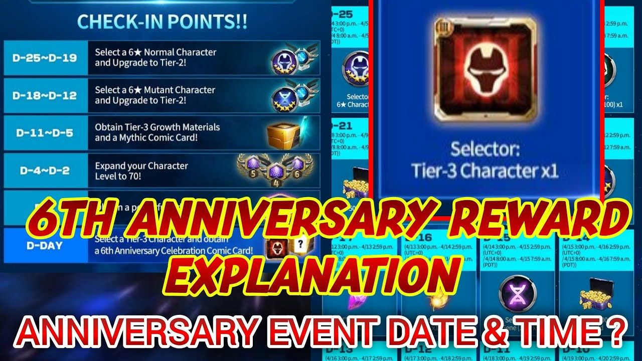 6th year anniversary event date reward explanation mff