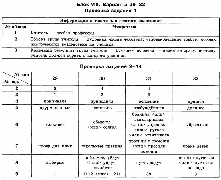 Решебник татарского 8 класс малафеева