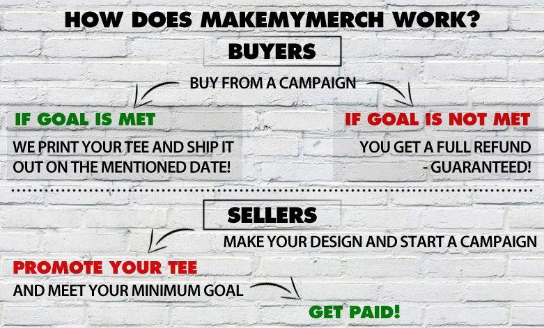 How does MakeMyMerch work