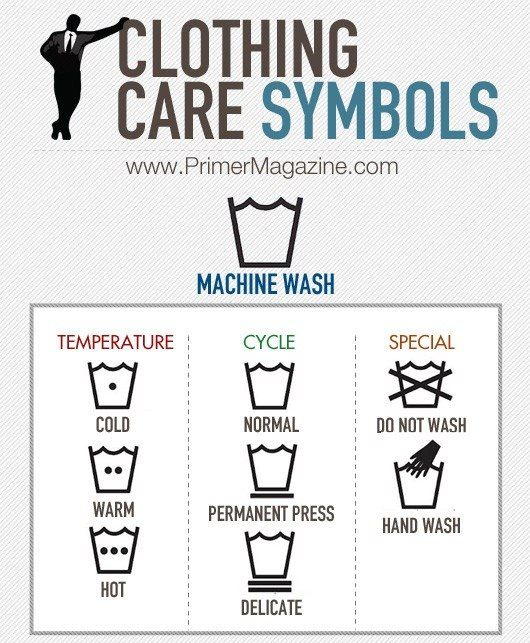 How To Laundry Symbols Deciphered Heres What The Care Labels On