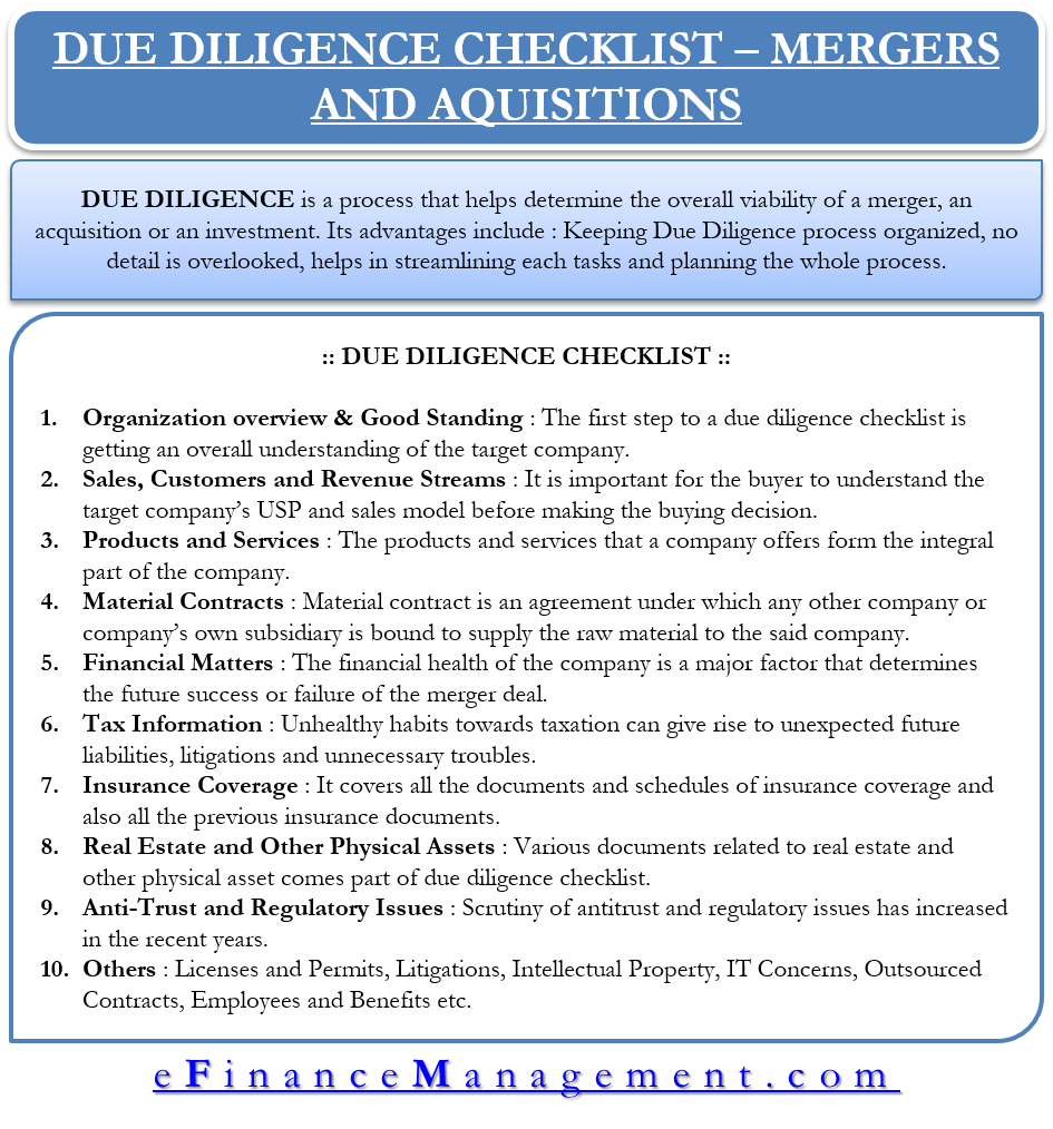 Due Diligence Checklist Merger And Acquisition Financial Life Hacks Accounting And Finance Financial Management