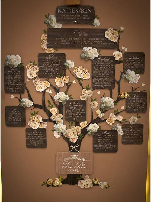 Personalized Seating Charts  Weddings    Wedding Paper