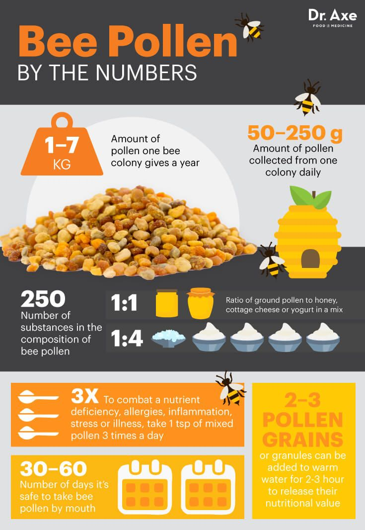 Bee pollen by the numbers - Dr. Axe