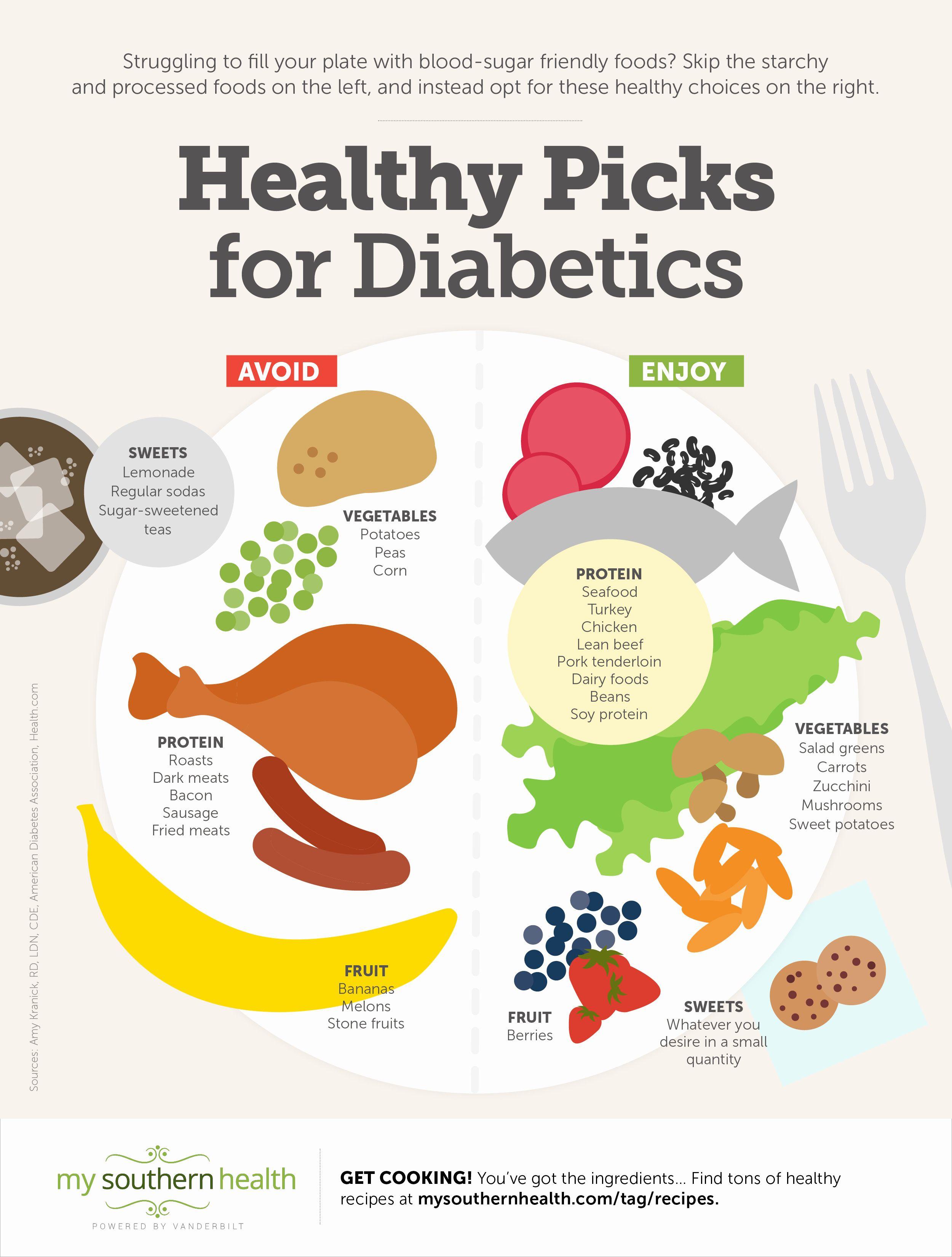 Printable Diabetict Chart Printable Diabetic Chart