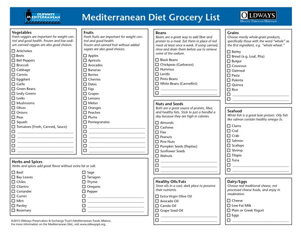 Get Your Shopping List Ready To Get Essential Recipes For ... |Shopping List Mediterranean Diet Recipes