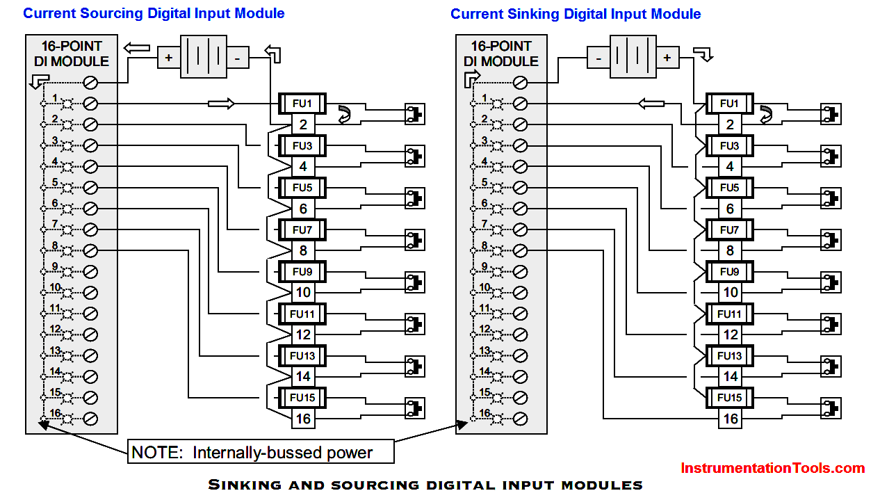 sinking and sourcing digital input modules in 2019