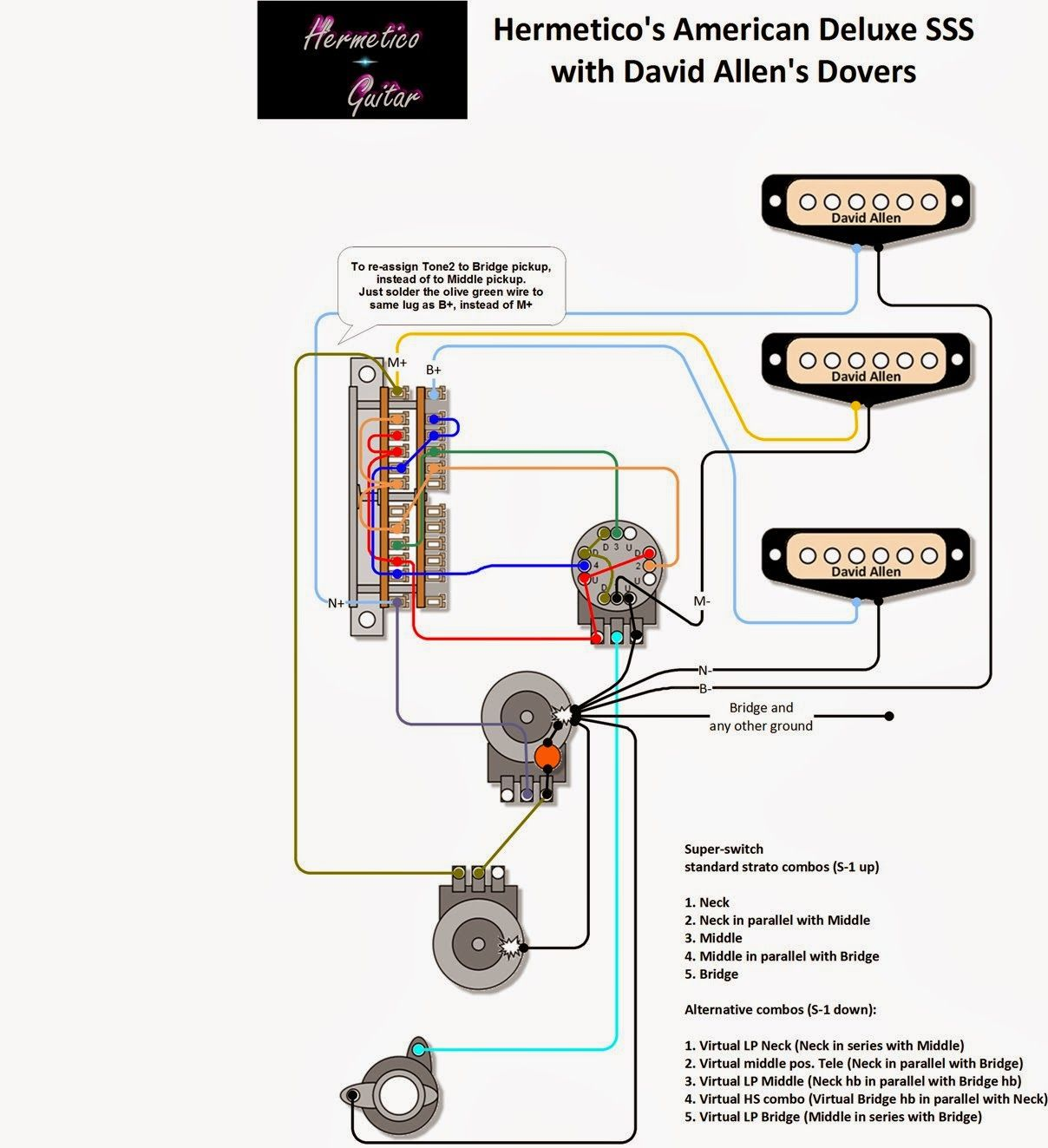 Fender B Pot Wiring For 4 Also Electric Guitar Wiring Diagrams ...