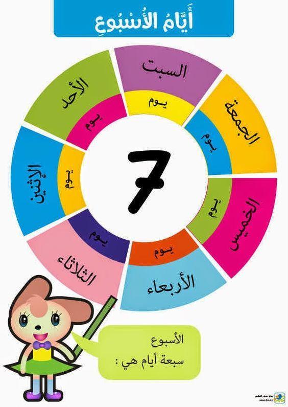 ملصق تعليم أيام الأسبوع للأطفال Arabic Kids Learning Arabic Arabic Lessons