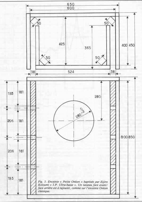 Petite Onken | колонки | Speaker box design, Diy speakers ...