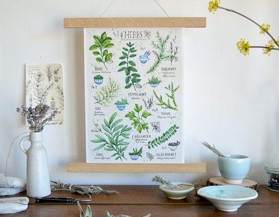 Gartenkräuter-Poster Für die Küche  deinen Urban Jungle Zu finden - dunkelblaue kche