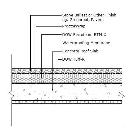 Flat concrete roof insulation cap1r pinterest roof for Concrete flat roof house plans