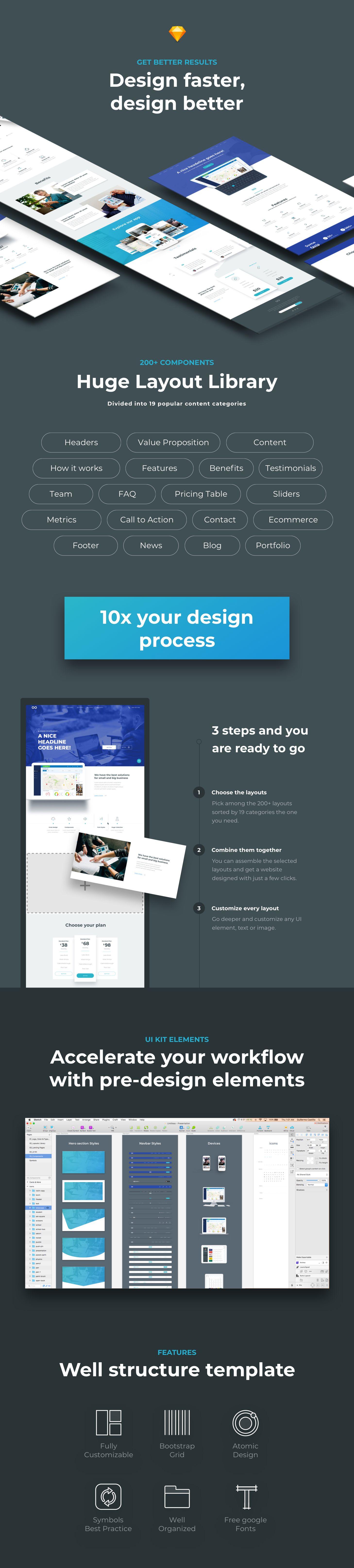 Limitless Web Design Projects Web Design Business Web Design