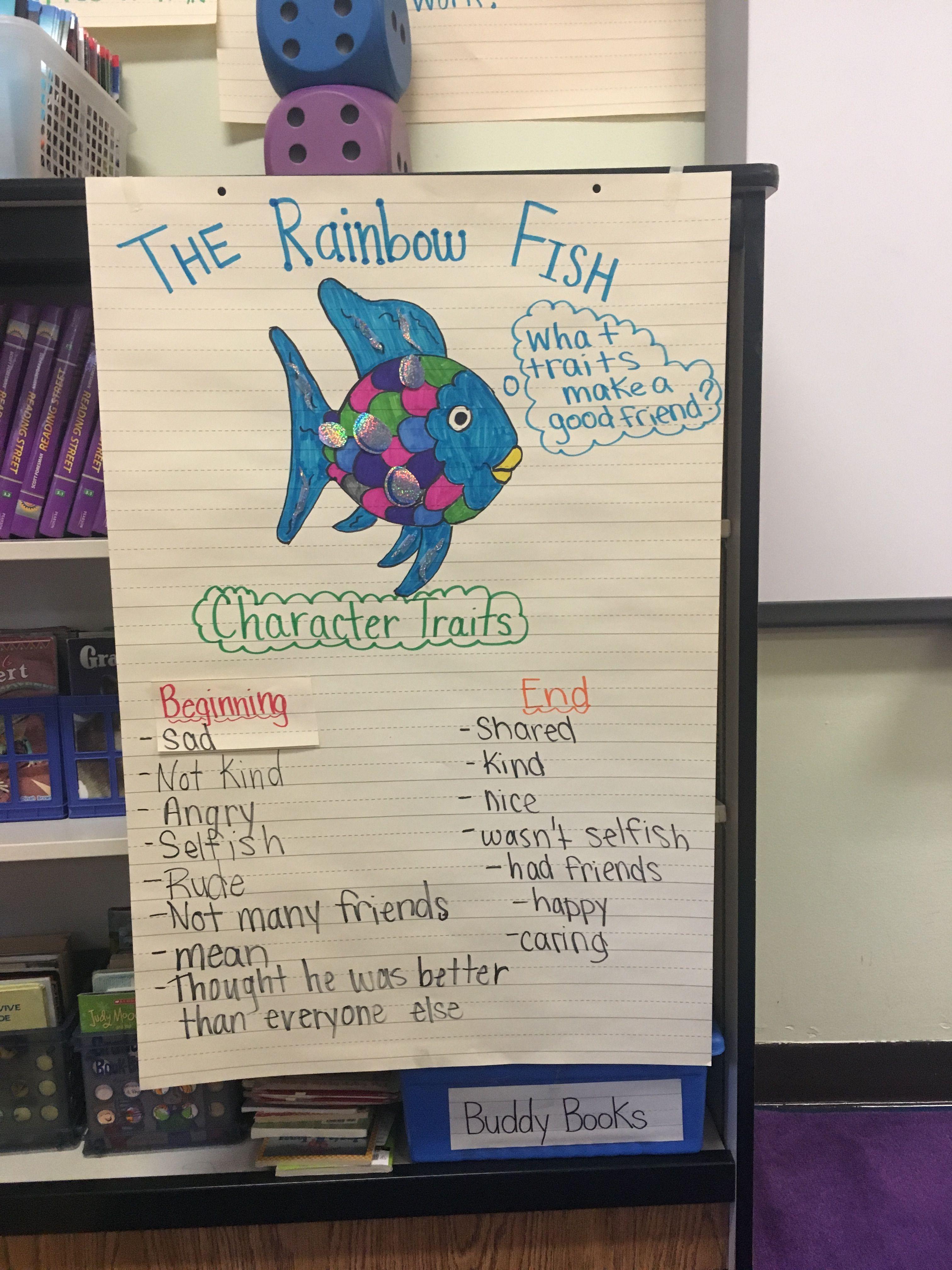 Rainbow Fish Character Traits Chart