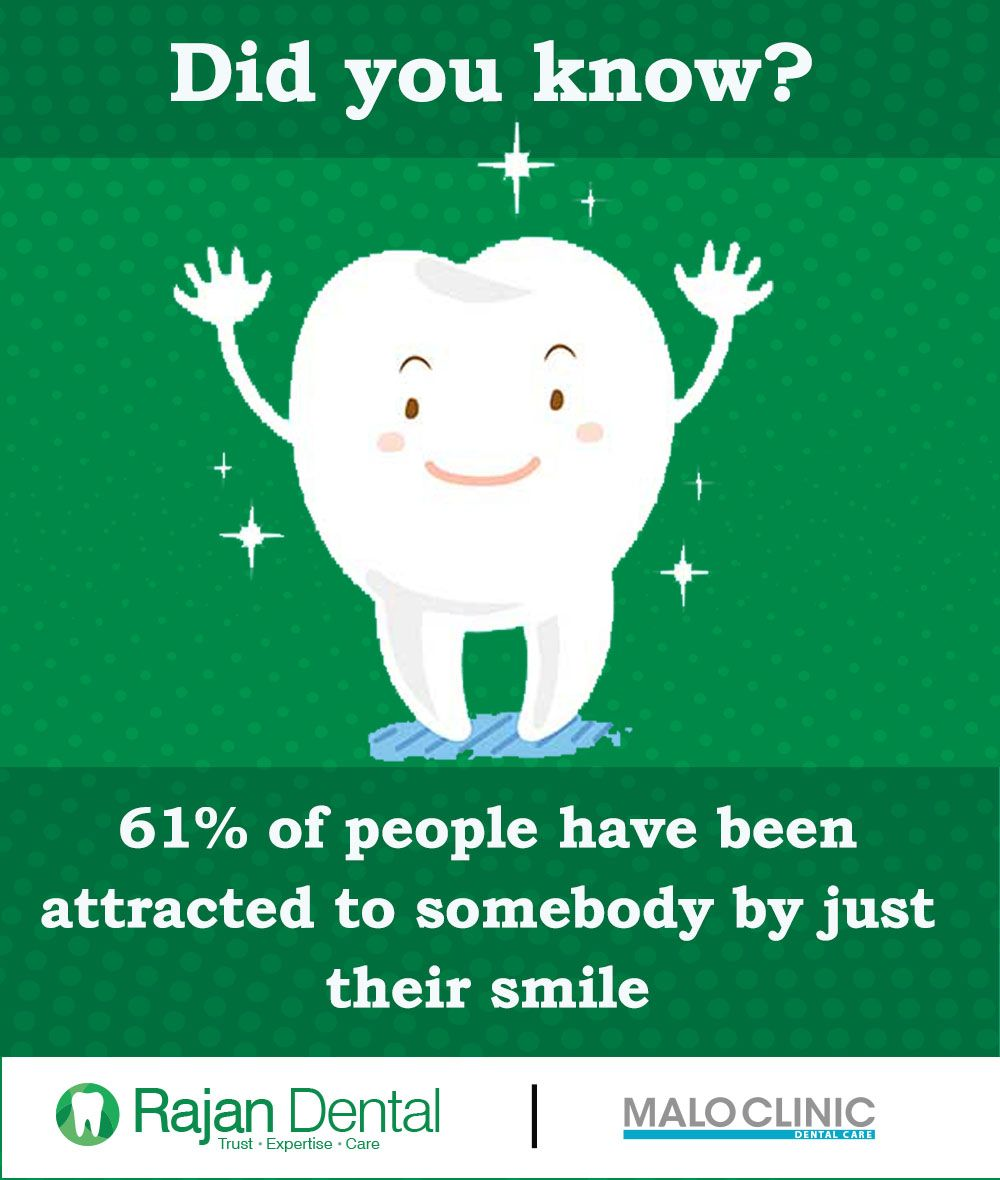 Did You Know #dentalfacts