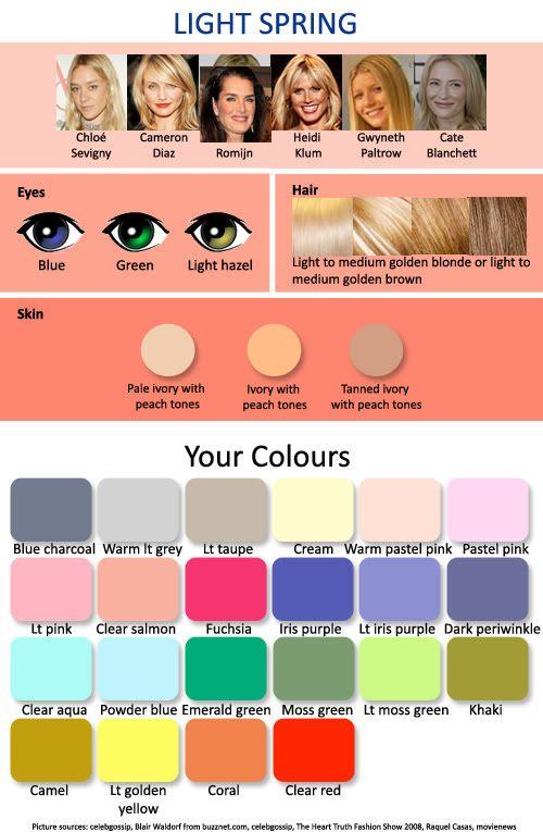Light Spring Seasonal Color Analysis Spring Skin Tone Light Spring Colors Light Spring Color Palette