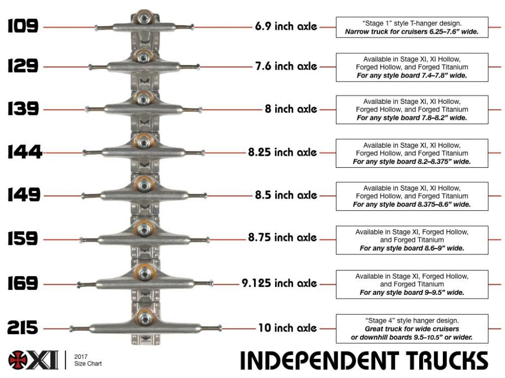 Independent truck co kingpin size chart also skating trucks rh pinterest