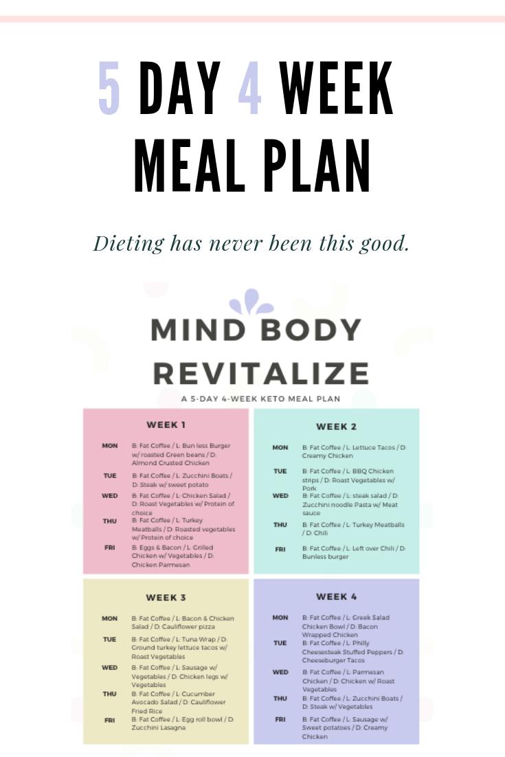 4 Day Diet Plans: 5 Days, 4 Weeks Sample Meal Plan.