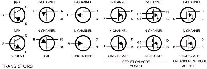 Electrical Schematic Symbols Names And Identifications In 2020 Electrical Schematic Symbols Electricity Symbols