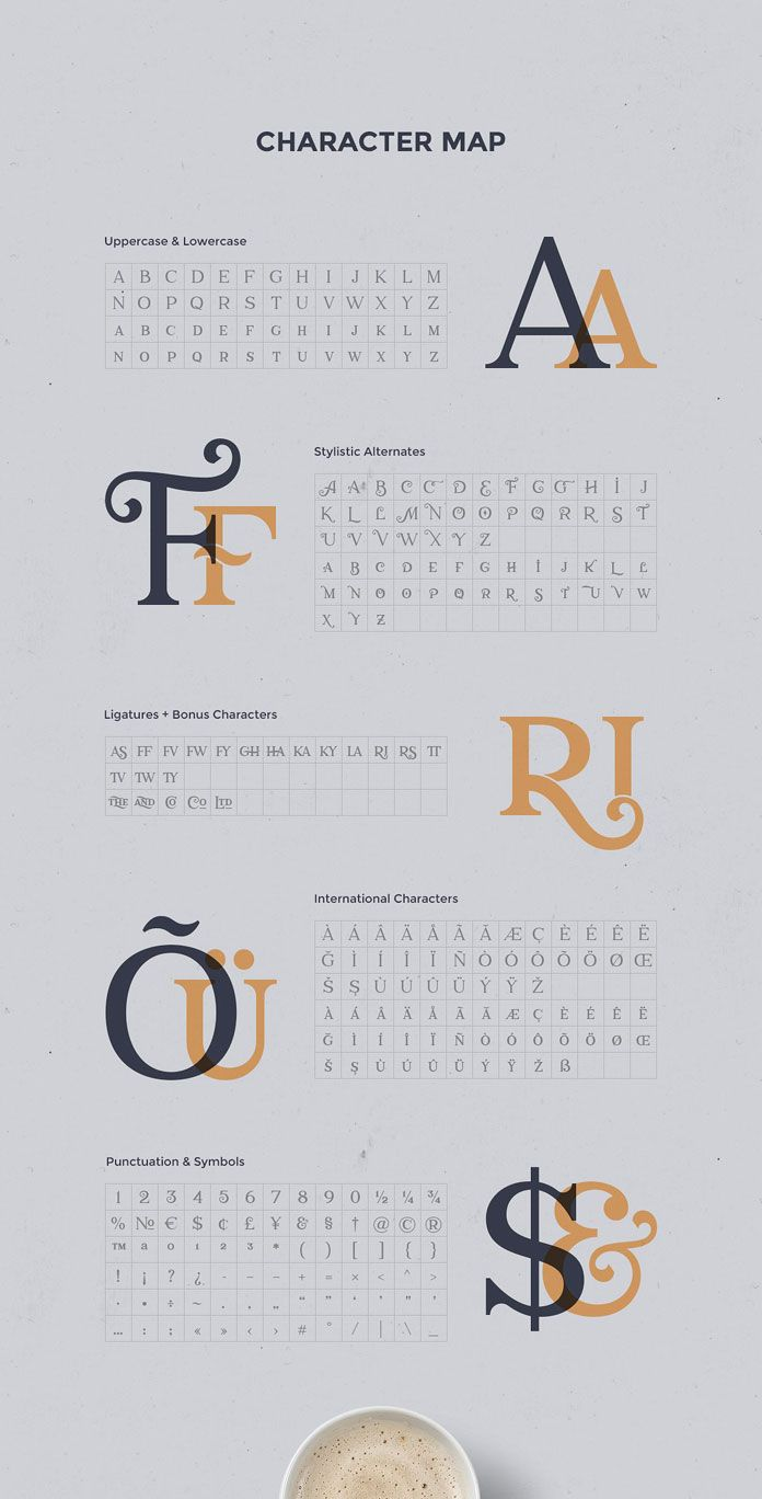 Aprille typeface by victor barac fonts and typography aprille typeface by victor barac character symbolsvintage designsvintage fontstypography lettersletteringvintage inspiredsmall caps advertisingpunctuation biocorpaavc