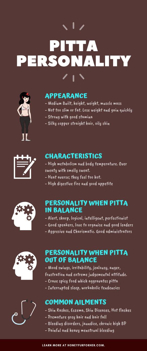 Personality pitta dosha Pitta Body