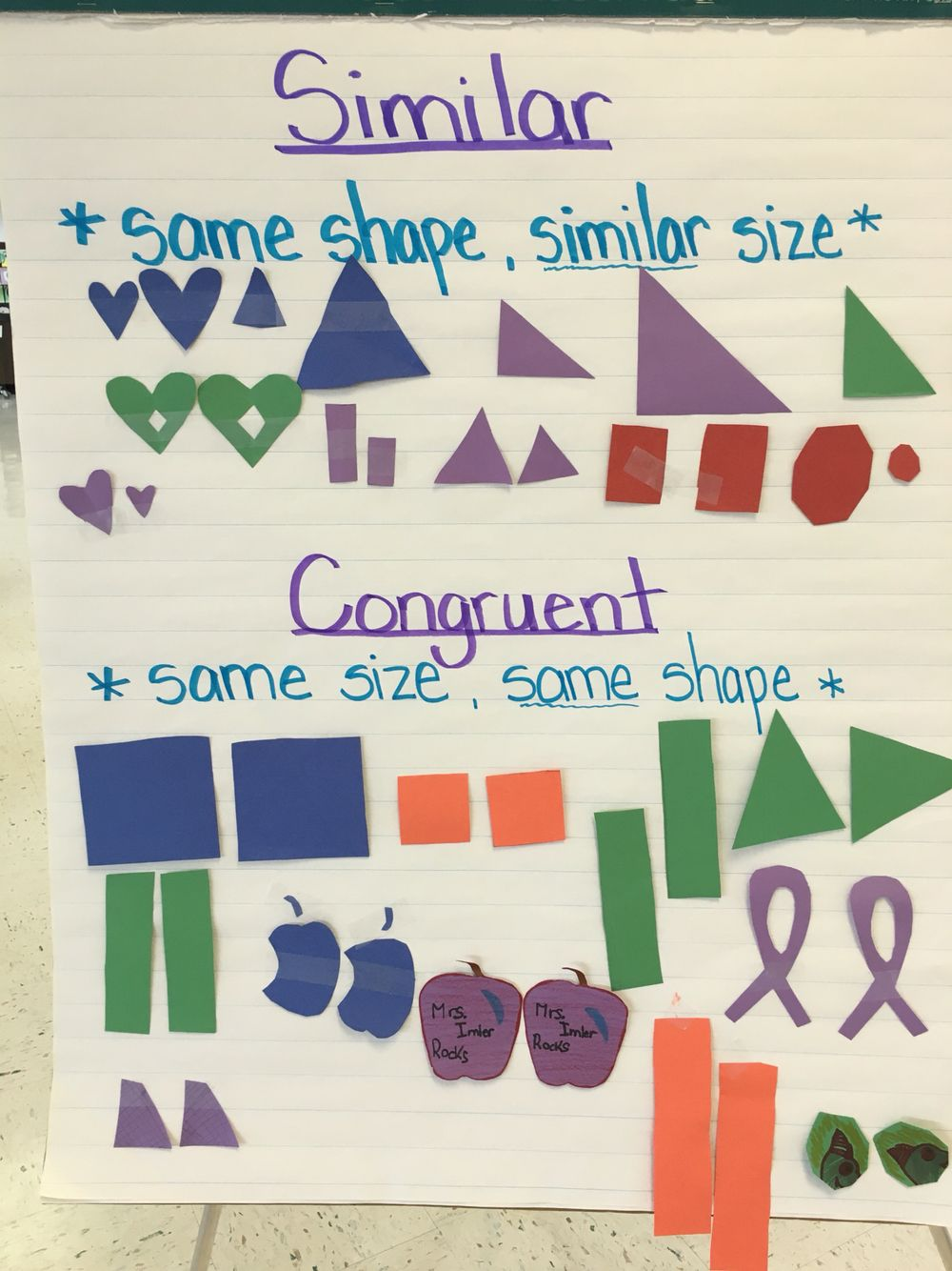hight resolution of Similar and Congruent Shapes   Homeschool math