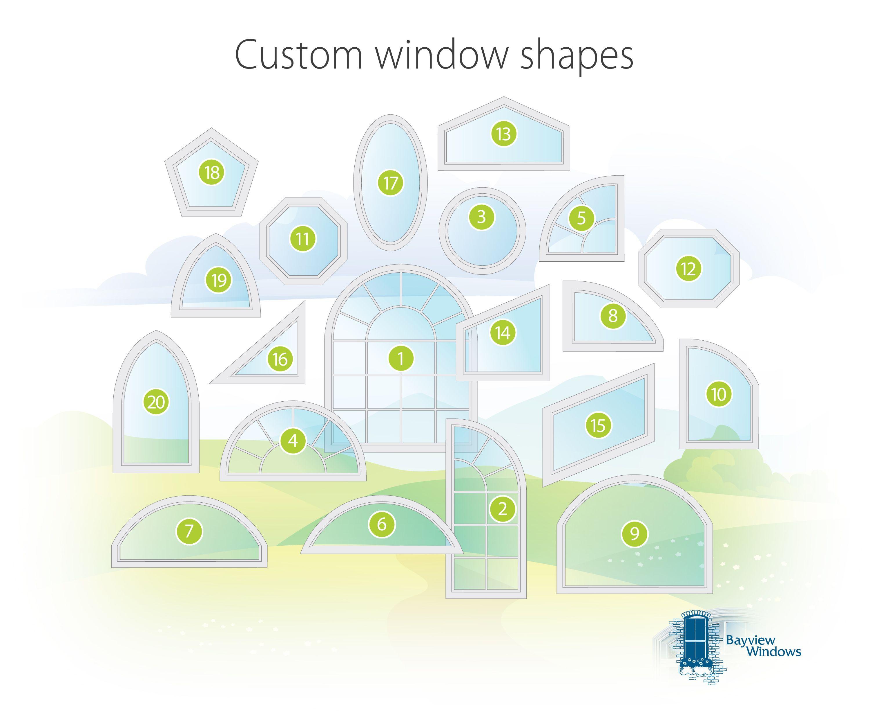 http//www.bayviewwindows.ca/images_blog/customwindow
