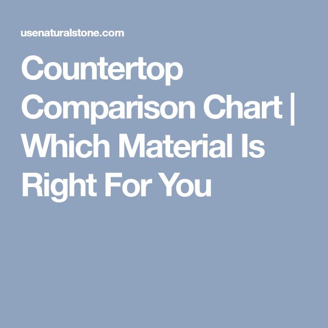 Countertop Comparison Chart Countertops Chart Countertop Materials