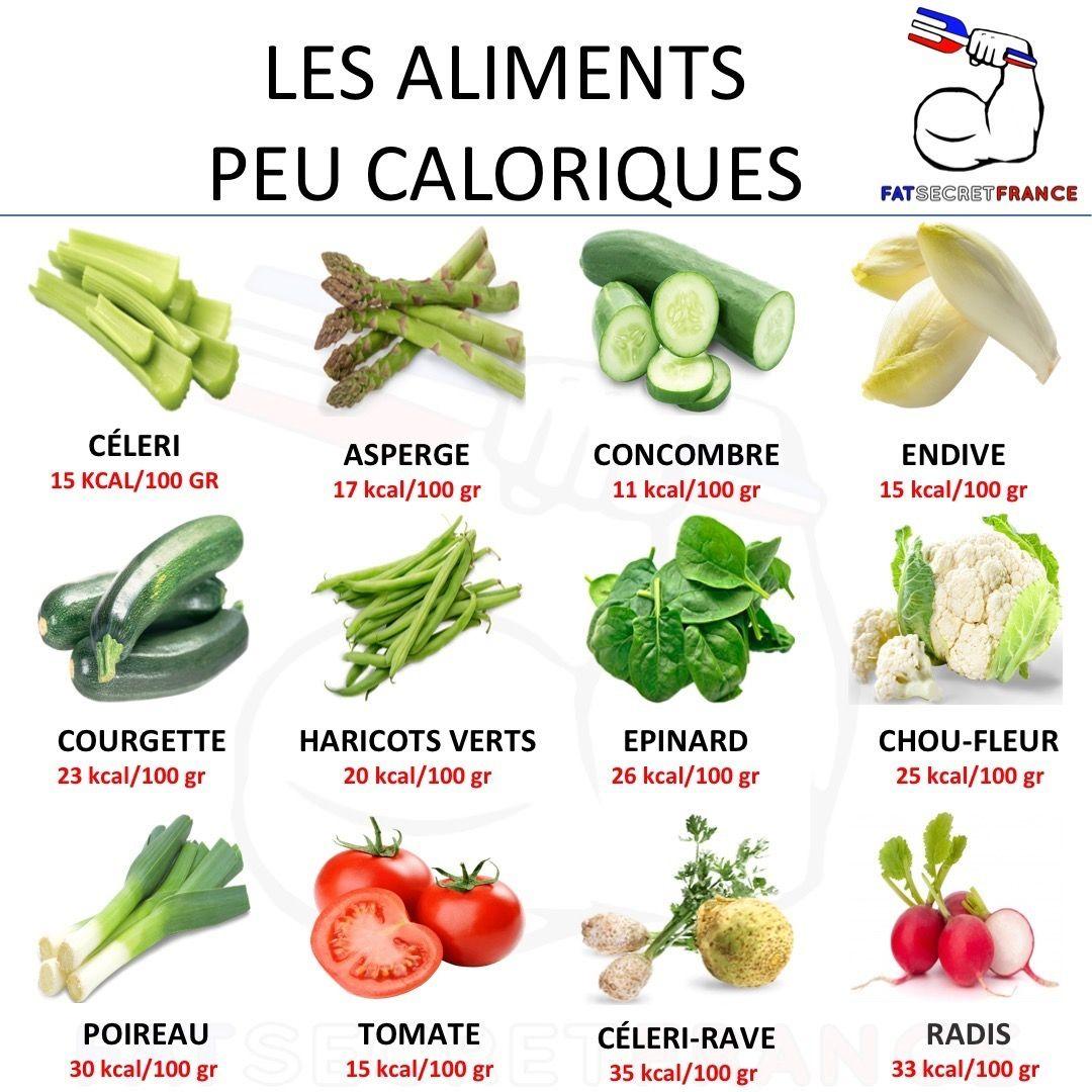 liste des aliment peu calorique