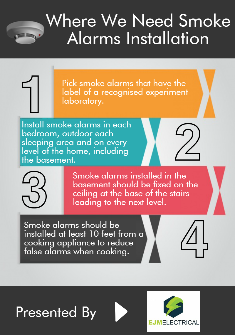 Smoke alarms are used for fire safety. Read this