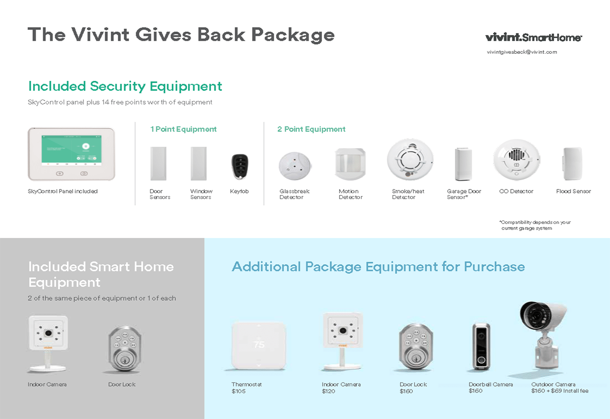 Pin By Joe Stone On Mibe Vivint Security Equipment Smart Home