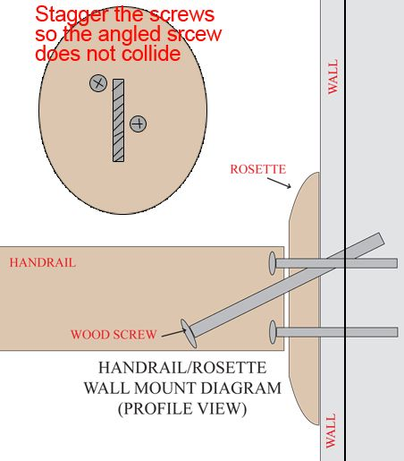 Best How To Install Wood Handrail And Rosette Wood Handrail 400 x 300