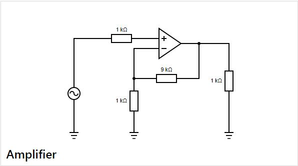 Pin by Allchips on Circuit Diagram