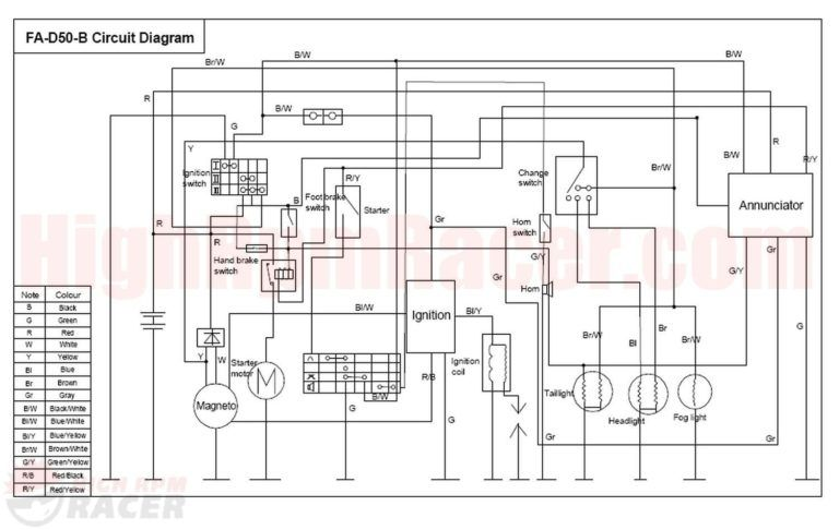 Loncin 50Cc Wiring Diagram from i.pinimg.com