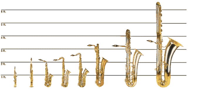 Image Result For Life Could Be A Dream Alto Sax