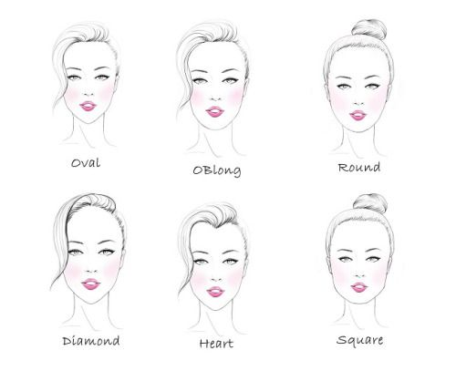 Marvelous Epingle Sur Make Up Illustration Natural Hairstyles Runnerswayorg