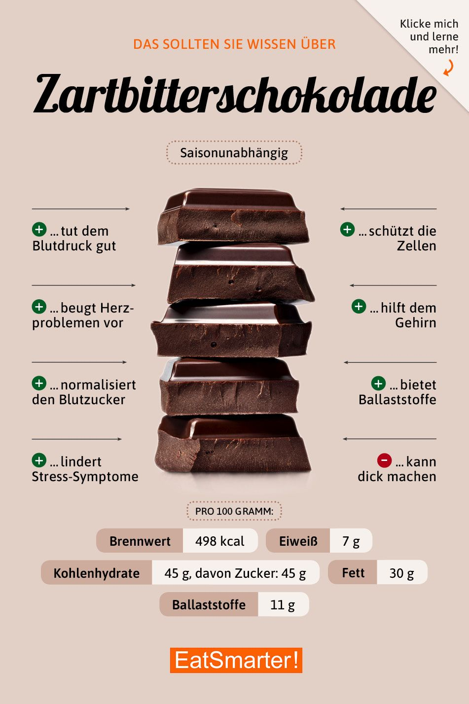 Schokolade #foodtips