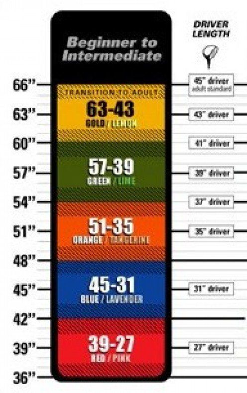 Height Vs Driver Length Chart Junior Golf Clubs Golf Clubs Youth Golf Clubs