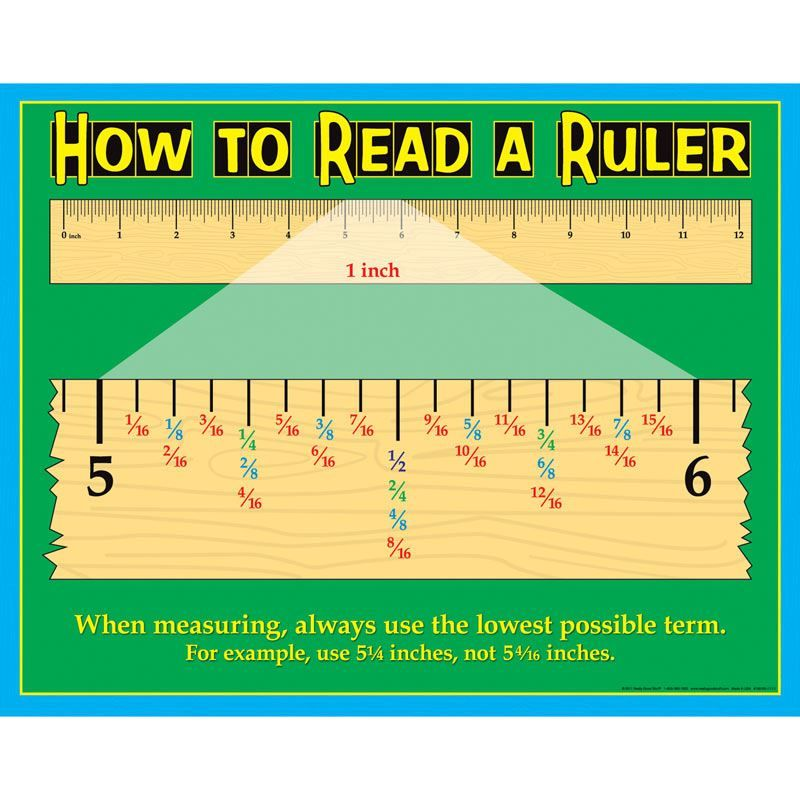 Introduce Reading Fractions On A Ruler Homeschool Math Teaching Fractions Education Math