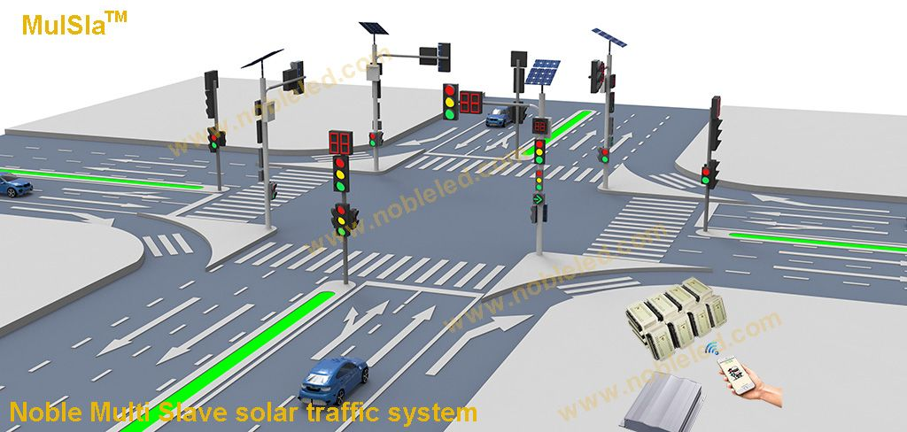 Pin On Noble Traffic Control System
