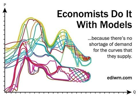 17 Best images about Economic on Pinterest | Warren buffett, Best ...