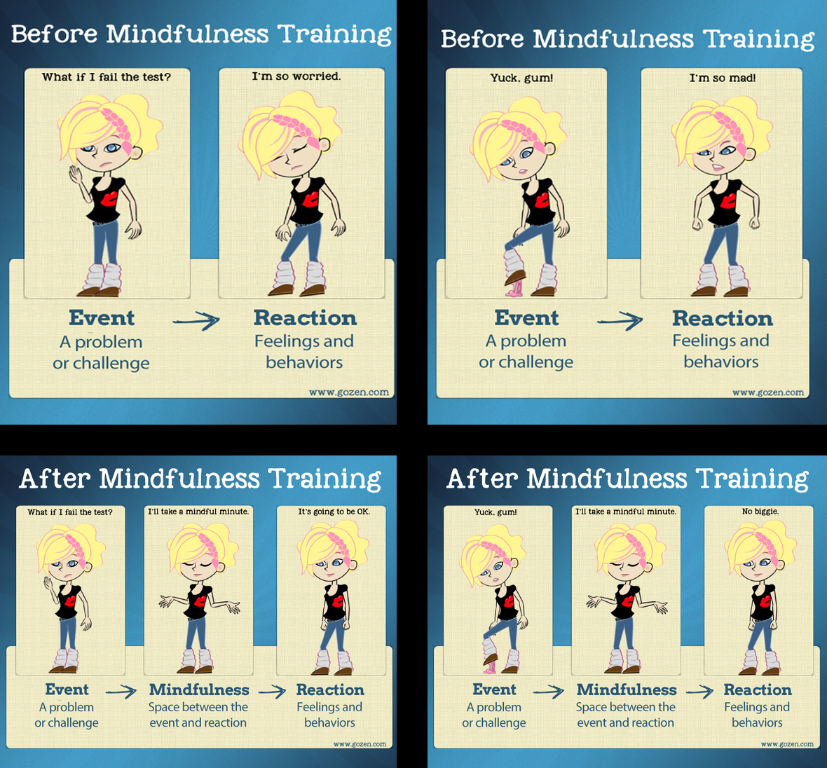 How Mindful Children React Differently To Challenges Illustrated