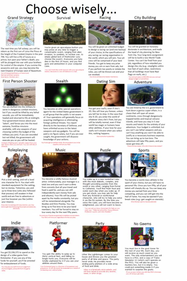 CYOA  Video game genre abilities