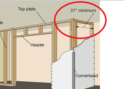 Interior Closet Depth Minimum Standard Is 27 This Seems Deep For A Tiny House Wouldn T You Want Something Just Slightly Deeper Than Hangar