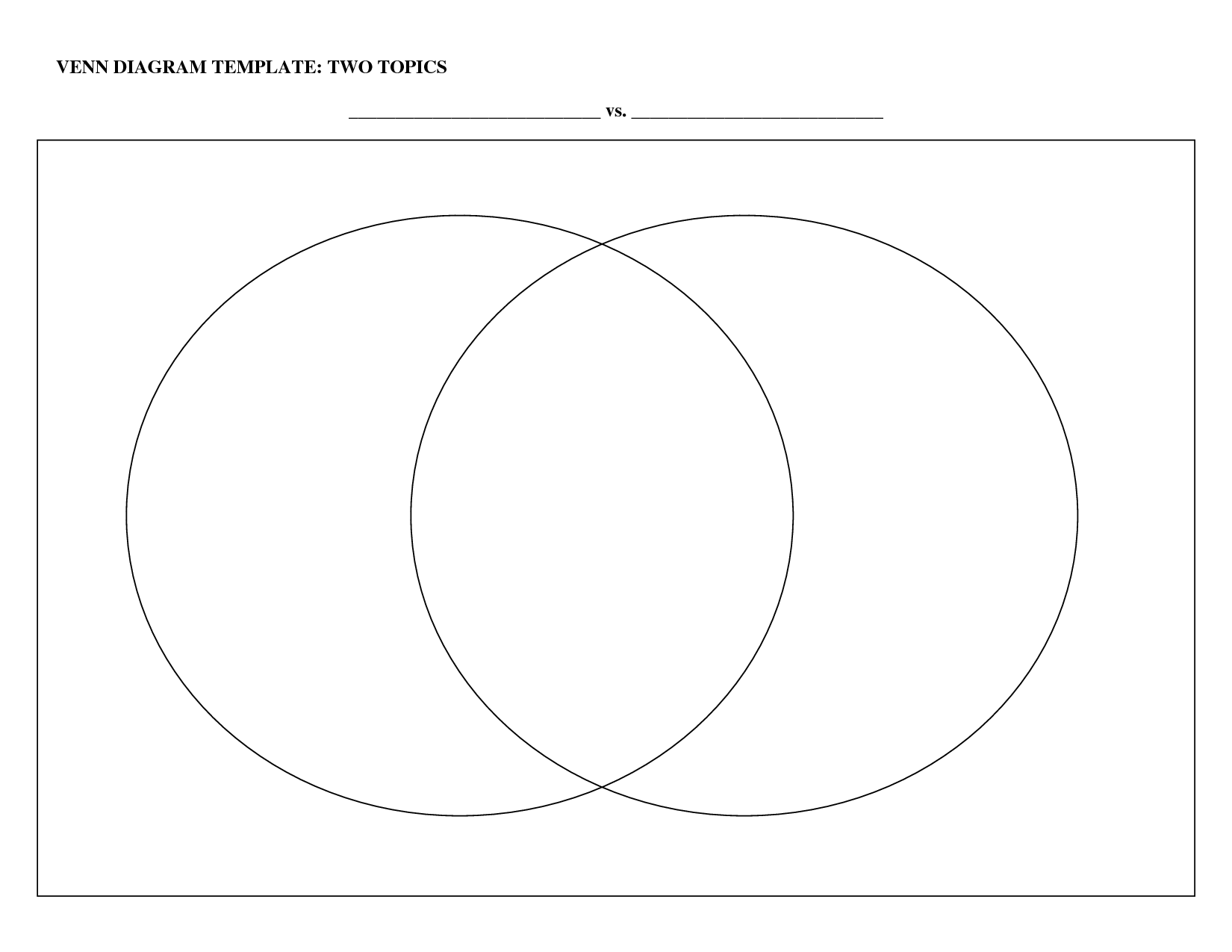Venn diagram template google search graphic organisers venn diagram template google search pooptronica