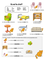French Preposition practice | French prepositions ...