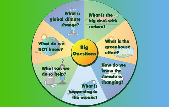 Climate Kids Offers Kids Clear Answers To Questions On