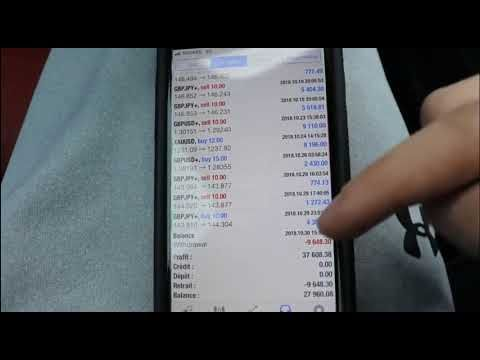 Forex trading cut and paste