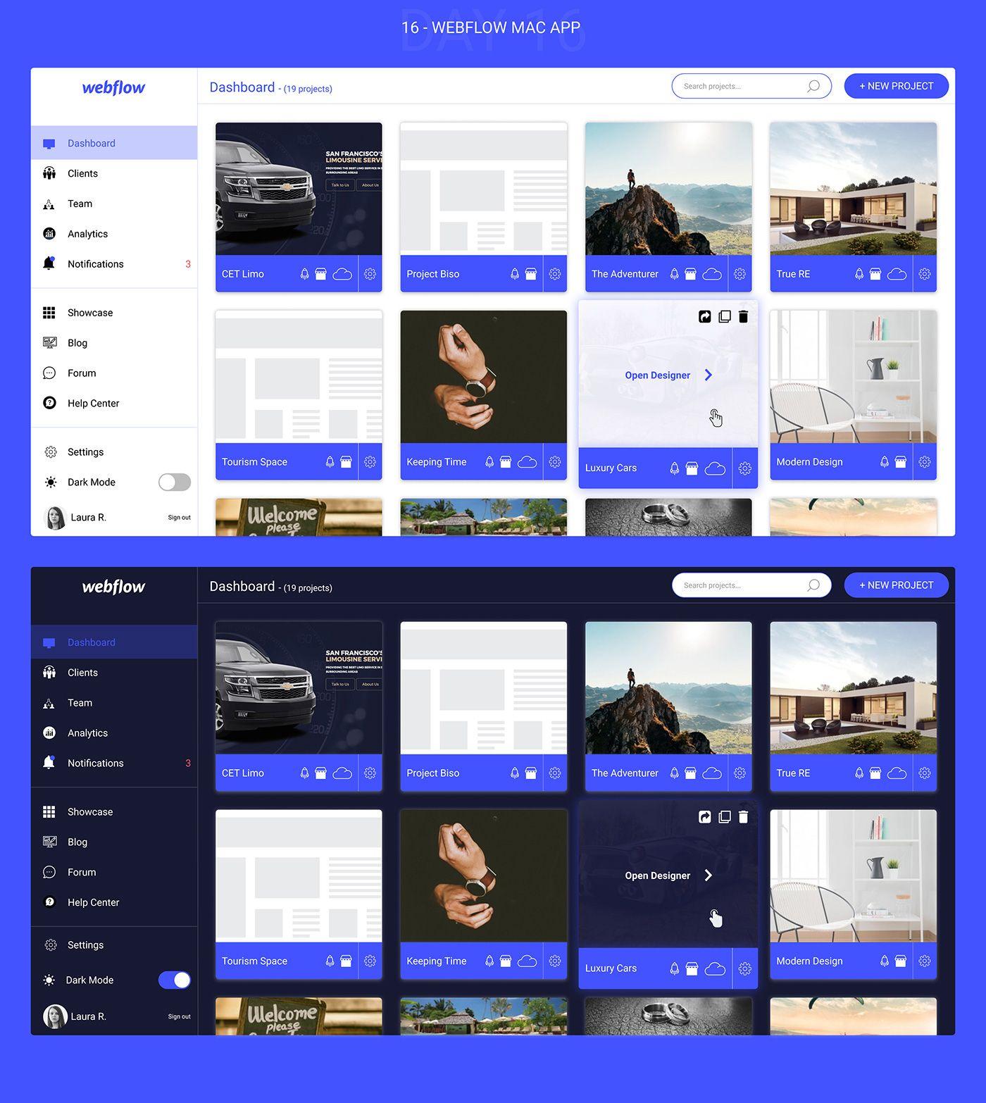31 Free Challenge UI Kits | dashboard | Ui kit, Dashboard design