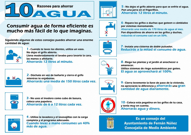 10 razones para ahorrar agua el medio ambiente for Metodos para ahorrar agua
