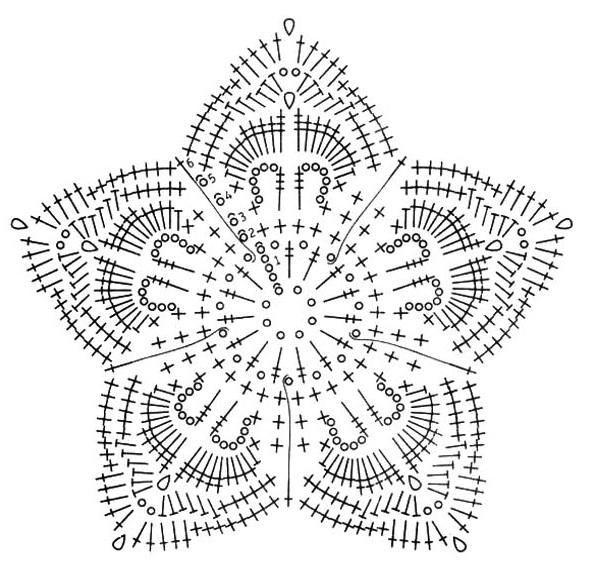 Crochetpedia: Patterns 2D ganchillo Flores gratis | CROCHET : flores ...